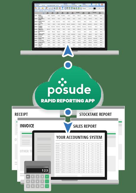Posude Rapid Resporting App