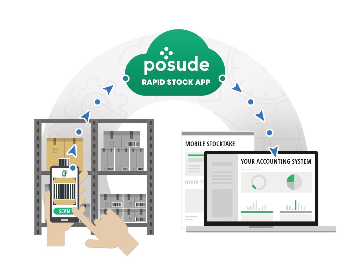 Posude Rapid Stock App